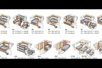 plans caravane