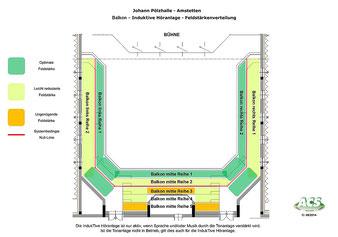 Feldstärkenverteilung Balko der Event Location in Niederösterreich