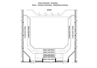 Grundrissplan Balkon der Halle für Theater Musik Tanz und Event in Niederösterreich