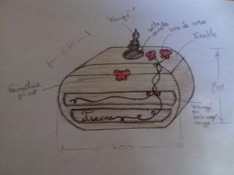 Croquis du coffre à bijoux en bois personnalisé.CCL ébéniste