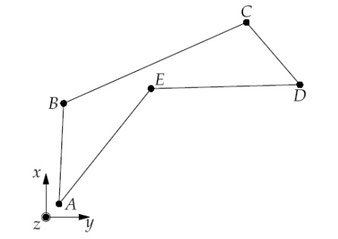 Circuito de poligonación estacion total