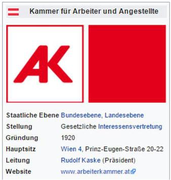 Fotoquelle https://de.wikipedia.org/wiki/Kammer_f%C3%BCr_Arbeiter_und_Angestellte