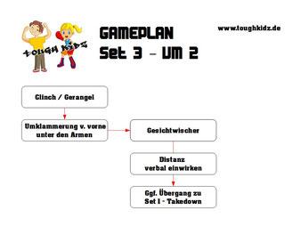 Tough Kidz - Trainerausbildung- Gameplan - Selbstverteidigung für Kinder