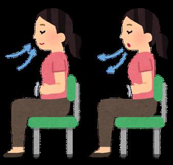 ドローインが腰痛には効果的です。Take a deep breath because of back pain