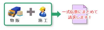 工事管理機能