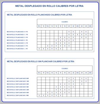 METAL DESPLEGADO EN ROLLO CALIBRE POR LETRA