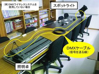 有線DMXシステム