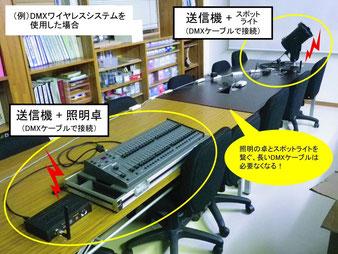 無線DMXシステム