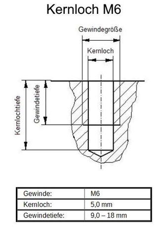 M6 Kernloch, Kernlochdruchmesser M6, Kernlochtiefe M6, Gewindetiefe M6