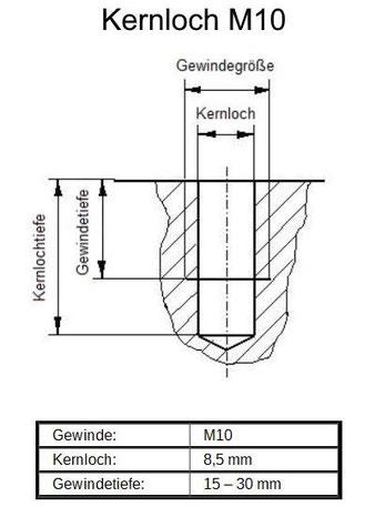 M10 Kernloch, Kernlochdruchmesser M10, Kernlochtiefe M10, Gewindetiefe M10