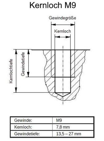 M9 Kernloch, Kernlochdruchmesser M9, Kernlochtiefe M9, Gewindetiefe M9