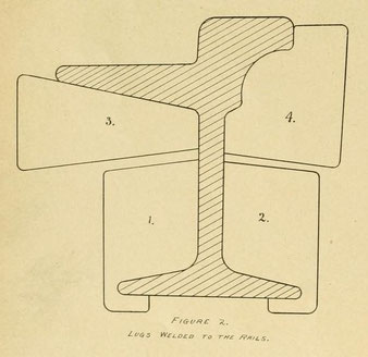 Abb. 2. - Mit der Schiene verschweißte Laschen