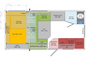 Der gewählte Grundriss mit Bett und Stauraum im Heck und großer Rundsitzgruppe