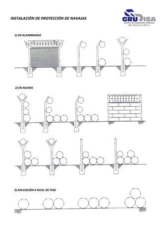 Diagrama de Colocación para una CONCERTINA (protección de navajas) RECTA ARPON DOBLE ARPON Y TORNADO