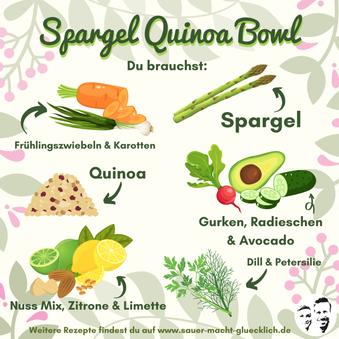 Deine Spargel Quinoa Bowl - Genieße die Spargelsaison!