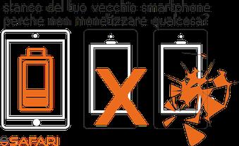 Safari srl Bolzano e Trento ritiriamo il tuo smartphone usato
