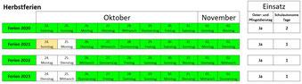 Bundesweit einheitliche Herbstferienregelung  Bild:spagra