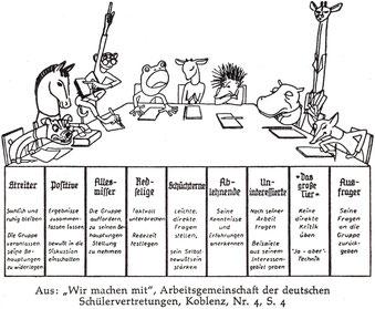 Magda Kelber, 1958, Typologie für Diskussionen