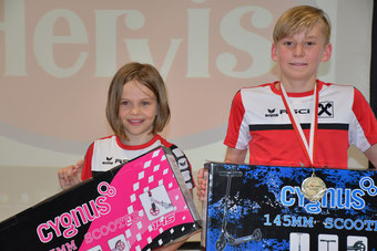 Technisch beste Ringer: Sophia und Jakob