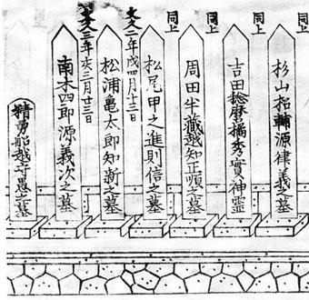 一番左が船越清蔵の奥城城(隠玖兎岐集)