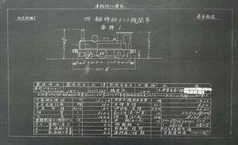 鉄道院から払い下げを受けた直後の島鉄の車両記録。鉄道院時代の形式・番号は「A1ー150」であった。島鉄に譲渡されて「A1ー1」に変更。通称「1号機関車」と呼ばれ、あとの4両も2号機から5号機の番号が付されている。
