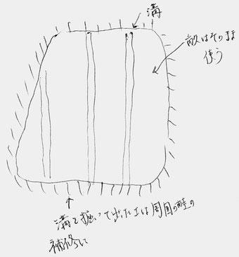 事例7-3画像