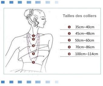 Mesurer les colliers Bijoux des Lys