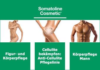 SOMATOLINE Cosmetic 20% Online-Shop