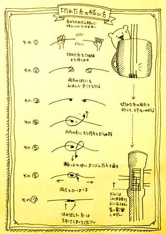 練習中に糸が切れてしまったときや、本番直前で、替えの糸がない場合はなどに、この方法で急場をしのげます。