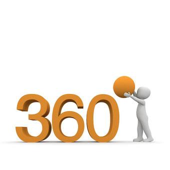 Unser 360° Service für Sie.