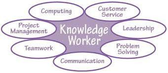 knowledge worker il lavoratore della conoscenza