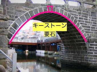 石橋の要石