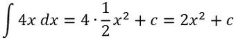 Beispiel der Berechnung der Stammfunktion einer linearen Funktion