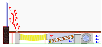 Schematic underfloor air distribution system for large size windows