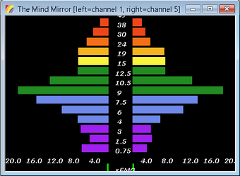 Image Showing Mind Mirror Self-Training Visual