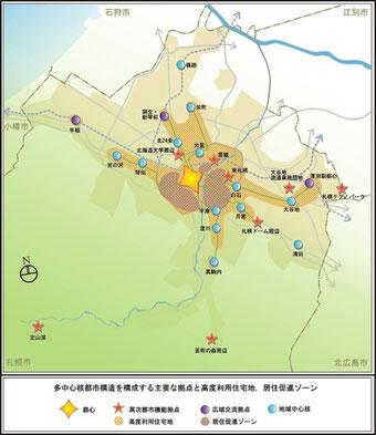 都心機能配置の枠組み(第4次長期総合計画 2000~2020)