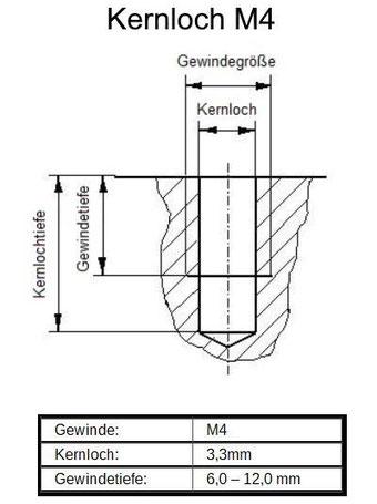 M4 Kernloch, Kernlochdruchmesser M4, Kernlochtiefe M4, Gewindetiefe M4