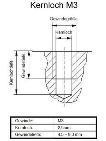 M3 Kernloch, Kernlochdruchmesser M3, Kernlochtiefe M3, Gewindetiefe M3
