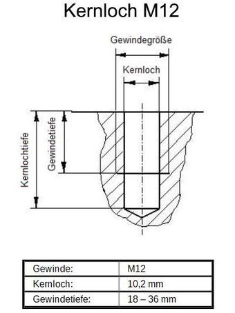 M12 Kernloch, Kernlochdruchmesser M12, Kernlochtiefe M12, Gewindetiefe M12