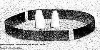 Enclos campaniforme à monolithes des Terriers à Avrillé (Vendée) - dessin Gérard Benéteau