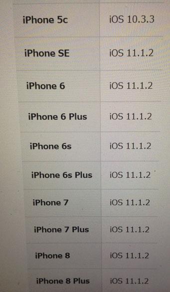 IOSのバージョンです