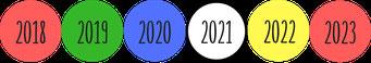 Königinnenzeichnung für 2020: Blau