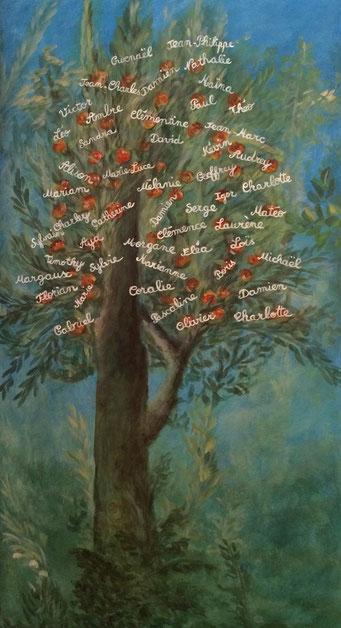 peinture arbre façon fresque