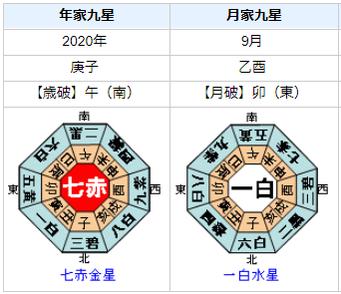 大河ドラマ『麒麟はくる』は大丈夫?長谷川博己さんの性格・運気・運勢を占ってみると