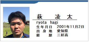 萩凌太/ryota hagi/愛知県名古屋市/ラグビー歴:三好高
