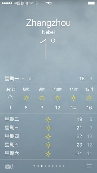 Am 30.12.2013 war klar: Der Winter ist da. Zum Glück sagt der Wetterbericht auch, dass es übermorgen bereits tagsüber wieder über 20 Grad geben wird.
