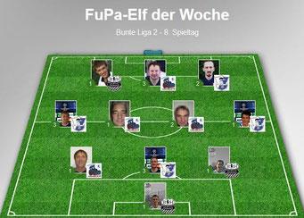 In der FuPa-Elf der woche sind die Kicker's wieder stark vertreten