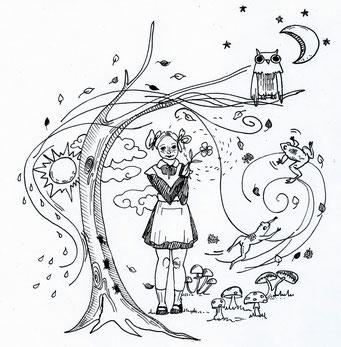Рисунок Polina Rozina