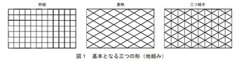 組子の基本パターン
