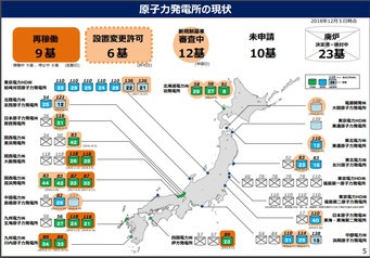 原子力発電所の現状(2018.12.05現在)